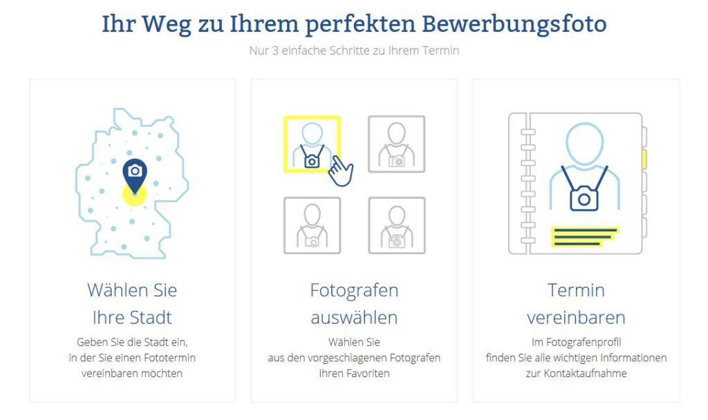 Schritte zum Bewerbungsfoto - Relaunch Bewerbungsfotonavigator